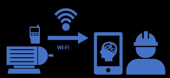 スマート聴診棒「巡回監視型システム」の図