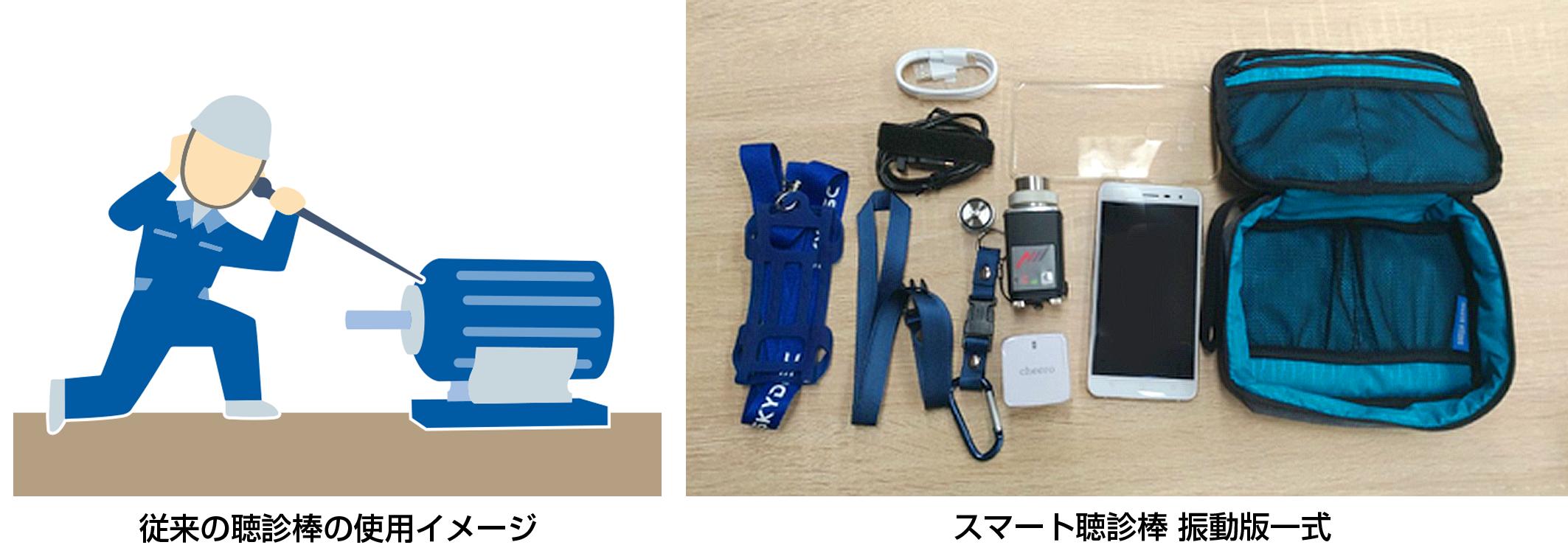 従来の聴診棒の使用イメージ